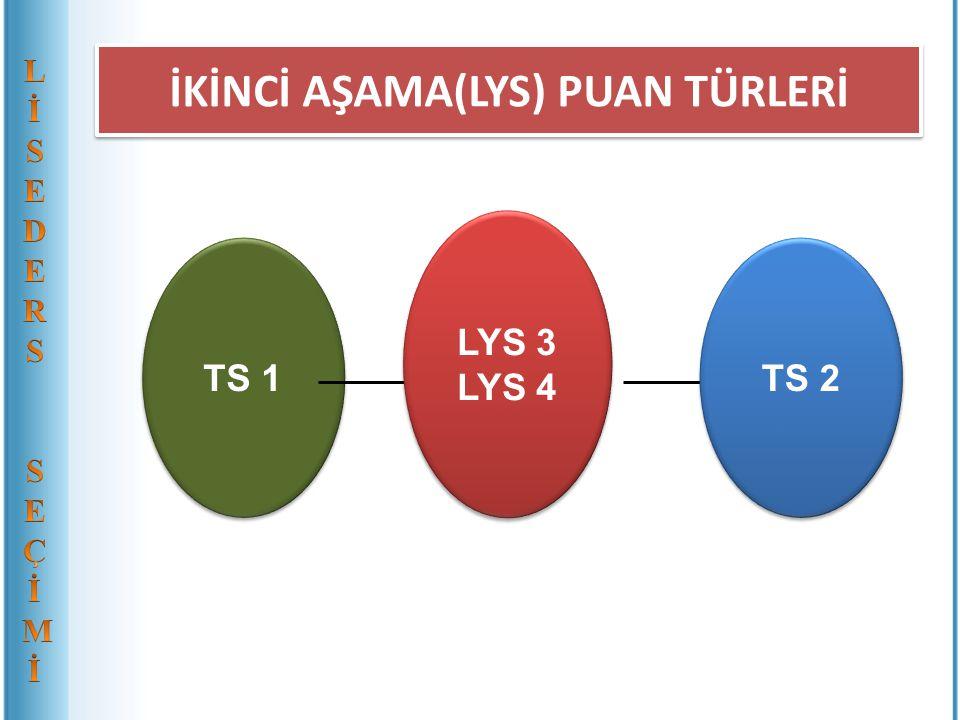 İKİNCİ AŞAMA(LYS) PUAN TÜRLERİ TS 1 TS 2 LYS 3 LYS 4 LYS 3 LYS 4