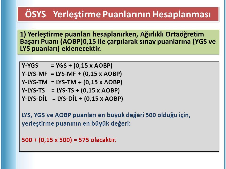 ÖSYS Yerleştirme Puanlarının Hesaplanması Y-YGS = YGS + (0,15 x AOBP) Y-LYS-MF = LYS-MF + (0,15 x AOBP) Y-LYS-TM = LYS-TM + (0,15 x AOBP) Y-LYS-TS = L