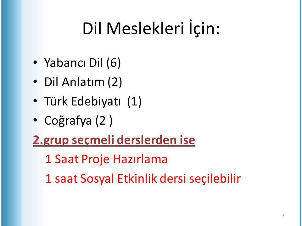 Dil Meslekleri İçin: Yabancı Dil (6) Dil Anlatım (2) Türk Edebiyatı (1) Coğrafya (2 ) 2.grup seçmeli derslerden ise 1 Saat Proje Hazırlama 1 saat Sosy
