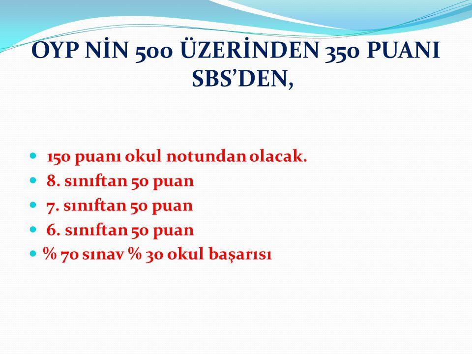 OYP NİN 500 ÜZERİNDEN 350 PUANI SBS'DEN, 150 puanı okul notundan olacak.