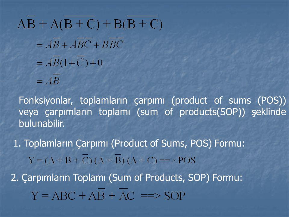 Fonksiyonlar, toplamların çarpımı (product of sums (POS)) veya çarpımların toplamı (sum of products(SOP)) şeklinde bulunabilir. 1.Toplamların Çarpımı