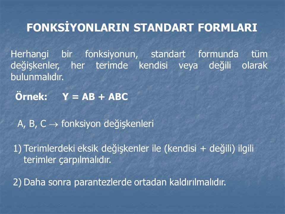 FONKSİYONLARIN STANDART FORMLARI Herhangi bir fonksiyonun, standart formunda tüm değişkenler, her terimde kendisi veya değili olarak bulunmalıdır. Örn