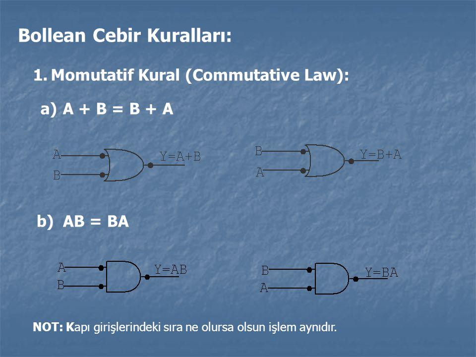Bollean Cebir Kuralları: 1.Momutatif Kural (Commutative Law): a) A + B = B + A b) AB = BA NOT: Kapı girişlerindeki sıra ne olursa olsun işlem aynıdır.