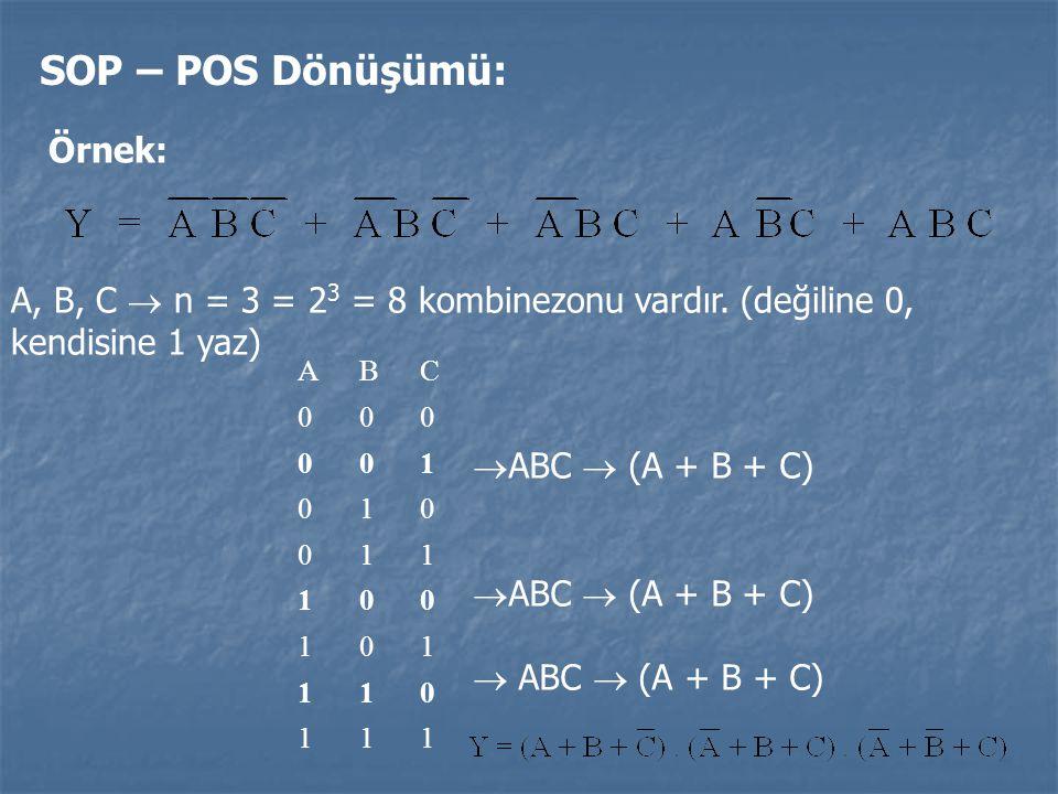 SOP – POS Dönüşümü: Örnek: A, B, C  n = 3 = 2 3 = 8 kombinezonu vardır. (değiline 0, kendisine 1 yaz)  ABC  (A + B + C)  ABC  (A + B + C) ABC 000