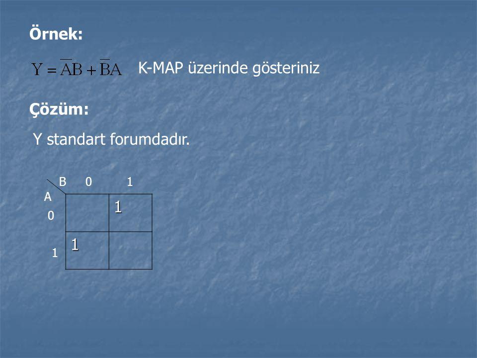 Örnek: K-MAP üzerinde gösteriniz Çözüm: Y standart forumdadır.11 B A 0 1 01