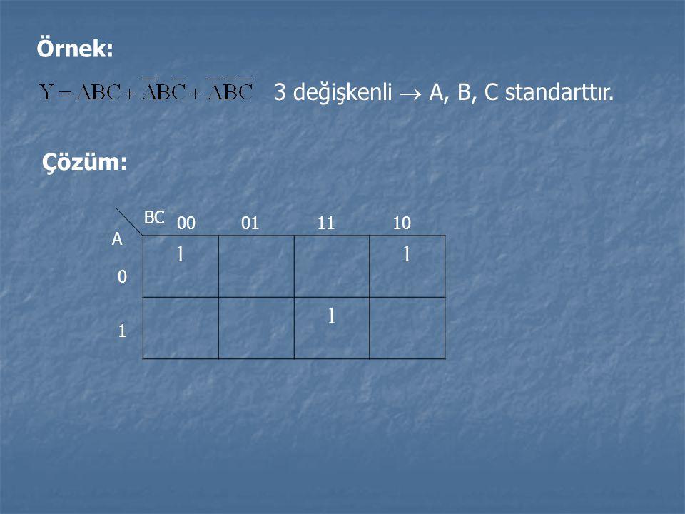 Örnek: 3 değişkenli  A, B, C standarttır. Çözüm: 11 1 BC A 0 1 00011110