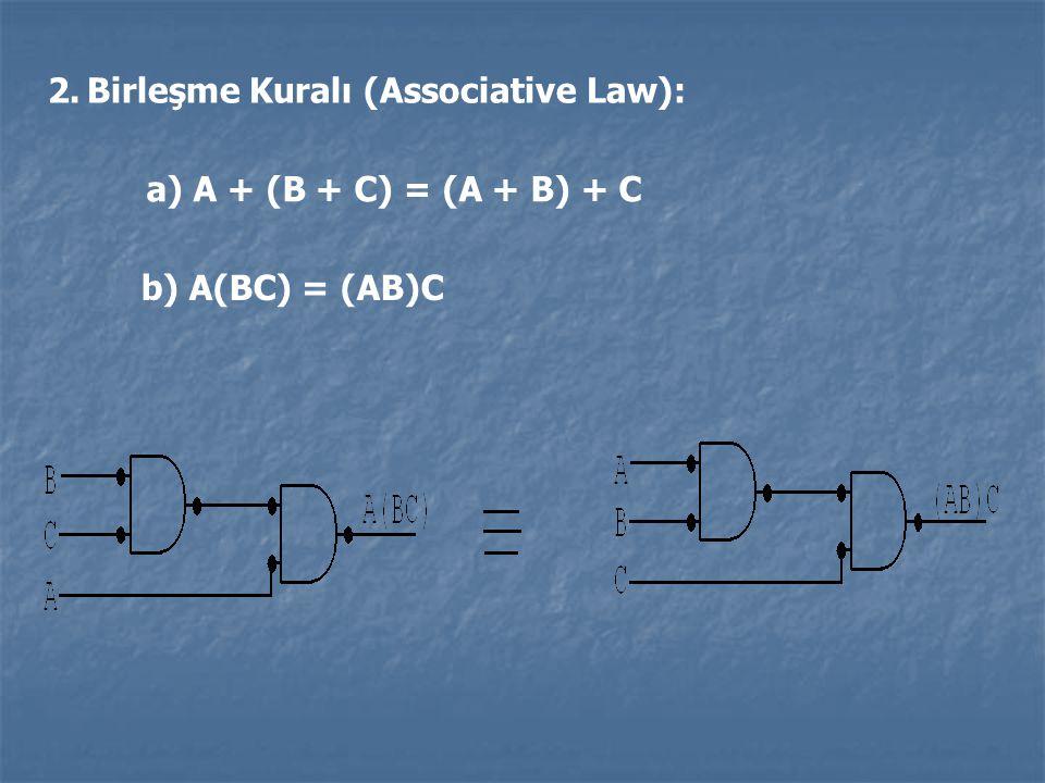2.Birleşme Kuralı (Associative Law): a) A + (B + C) = (A + B) + C b) A(BC) = (AB)C