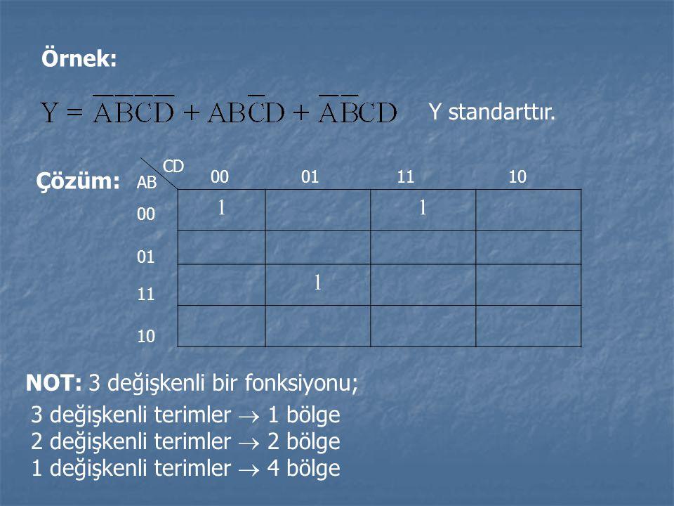 Örnek: Y standarttır. Çözüm: 11 1 CD AB 00 01 11 10 00011110 NOT: 3 değişkenli bir fonksiyonu; 3 değişkenli terimler  1 bölge 2 değişkenli terimler 