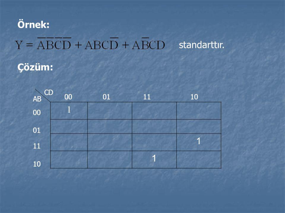 Örnek: standarttır. Çözüm: 1 1 1 CD AB 00 01 11 10 00011110