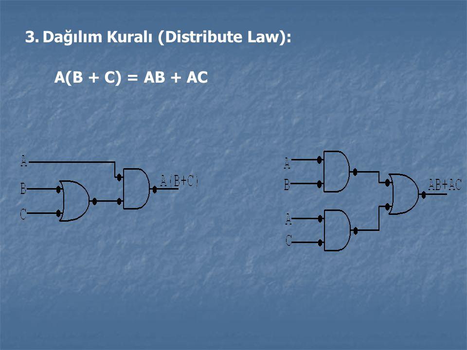 3.Dağılım Kuralı (Distribute Law): A(B + C) = AB + AC