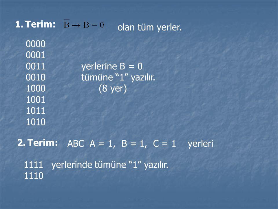 """1.Terim: olan tüm yerler. 0000 0001 0011yerlerine B = 0 0010tümüne """"1"""" yazılır. 1000 (8 yer) 1001 1011 1010 2.Terim: ABC A = 1, B = 1, C = 1 yerleri 1"""