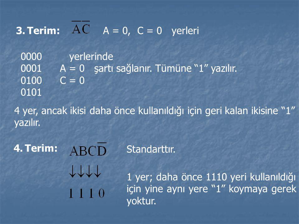 """3.Terim:A = 0, C = 0 yerleri 0000 yerlerinde 0001 A = 0 şartı sağlanır. Tümüne """"1"""" yazılır. 0100 C = 0 0101 4 yer, ancak ikisi daha önce kullanıldığı"""