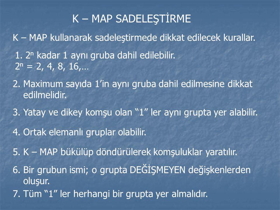 K – MAP SADELEŞTİRME K – MAP kullanarak sadeleştirmede dikkat edilecek kurallar. 1.2 n kadar 1 aynı gruba dahil edilebilir. 2 n = 2, 4, 8, 16,… 2.Maxi