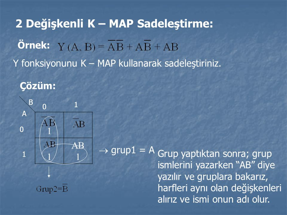 2 Değişkenli K – MAP Sadeleştirme: Örnek: Y fonksiyonunu K – MAP kullanarak sadeleştiriniz. Çözüm: 1 1 AB 1 B A 0 1 0 1  grup1 = A Grup yaptıktan son