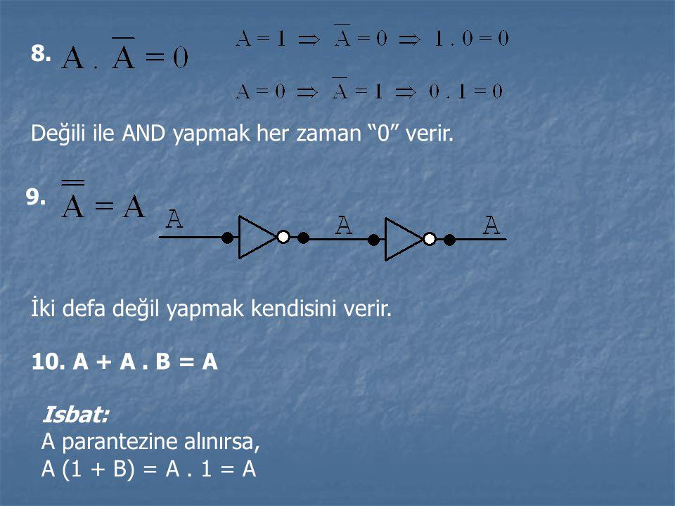 """Değili ile AND yapmak her zaman """"0"""" verir. 9. İki defa değil yapmak kendisini verir. 10. A + A. B = A Isbat: A parantezine alınırsa, A (1 + B) = A. 1"""