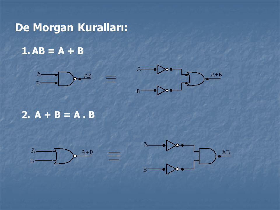 De Morgan Kuralları: 1.AB = A + B 2. A + B = A. B