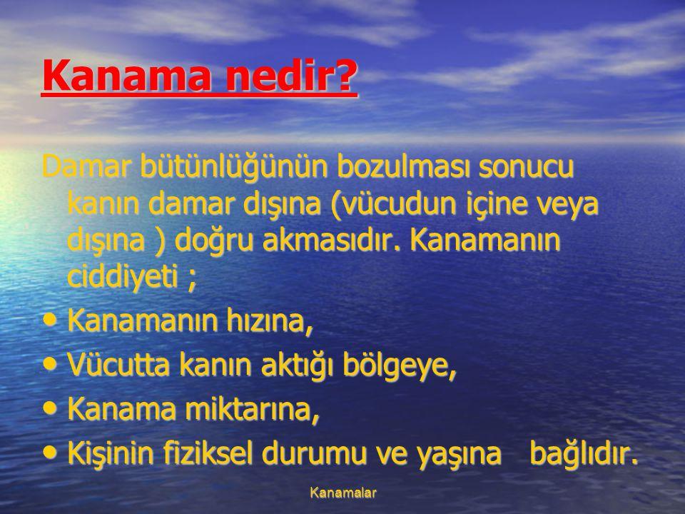 Kanamalar Kanama nedir? Damar bütünlüğünün bozulması sonucu kanın damar dışına (vücudun içine veya dışına ) doğru akmasıdır. Kanamanın ciddiyeti ; Kan