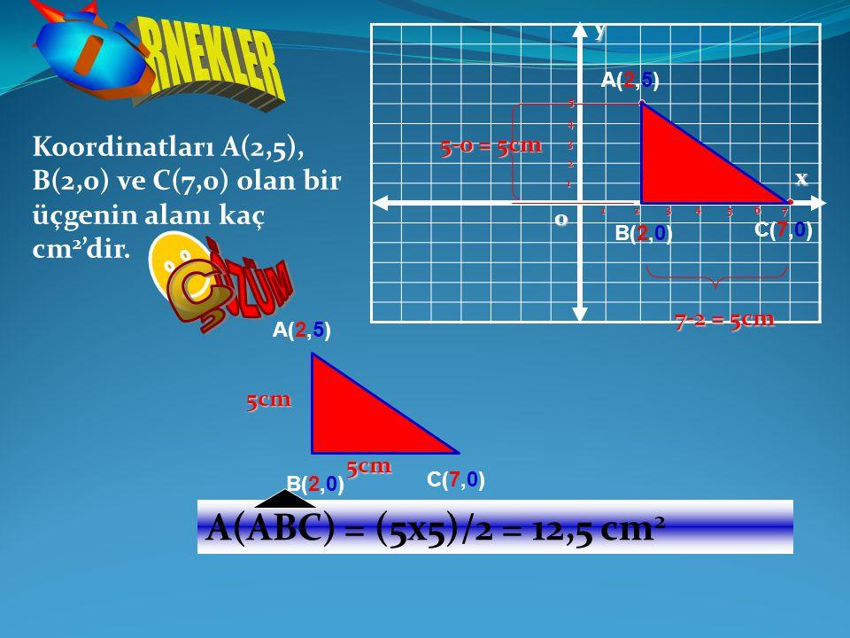 A(2,5) B(2,0) C(7,0) Koordinatları A(2,5), B(2,0) ve C(7,0) olan bir üçgenin alanı kaç cm 2 'dir. y x 0 5 1 5-0 = 5cm 7-2 = 5cm 5cm 5cm A(ABC) = (5x5)