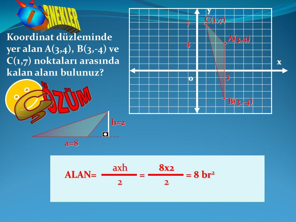 Koordinat düzleminde yer alan A(3,4), B(3,-4) ve C(1,7) noktaları arasında kalan alanı bulunuz? y x 0 4 3 A(3,4) B(3,-4) C(1,7) 7 a=8 h=2axhALAN= 2 =8