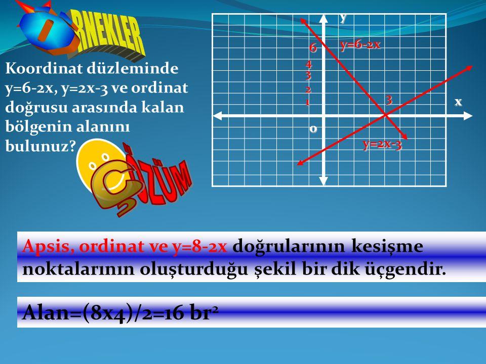Koordinat düzleminde y=6-2x, y=2x-3 ve ordinat doğrusu arasında kalan bölgenin alanını bulunuz? y x 0 Apsis, ordinat ve y=8-2x doğrularının kesişme no