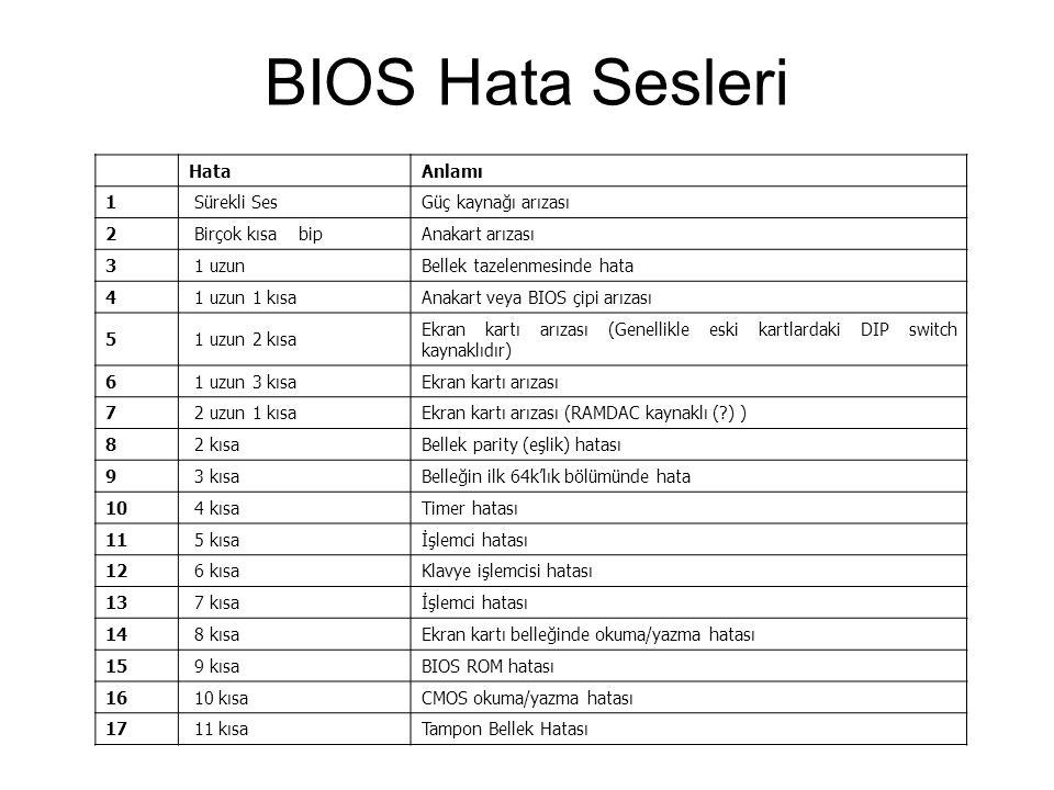 BIOS Hata Sesleri HataAnlamı 1 Sürekli SesGüç kaynağı arızası 2 Birçok kısa bipAnakart arızası 3 1 uzunBellek tazelenmesinde hata 4 1 uzun 1 kısaAnaka