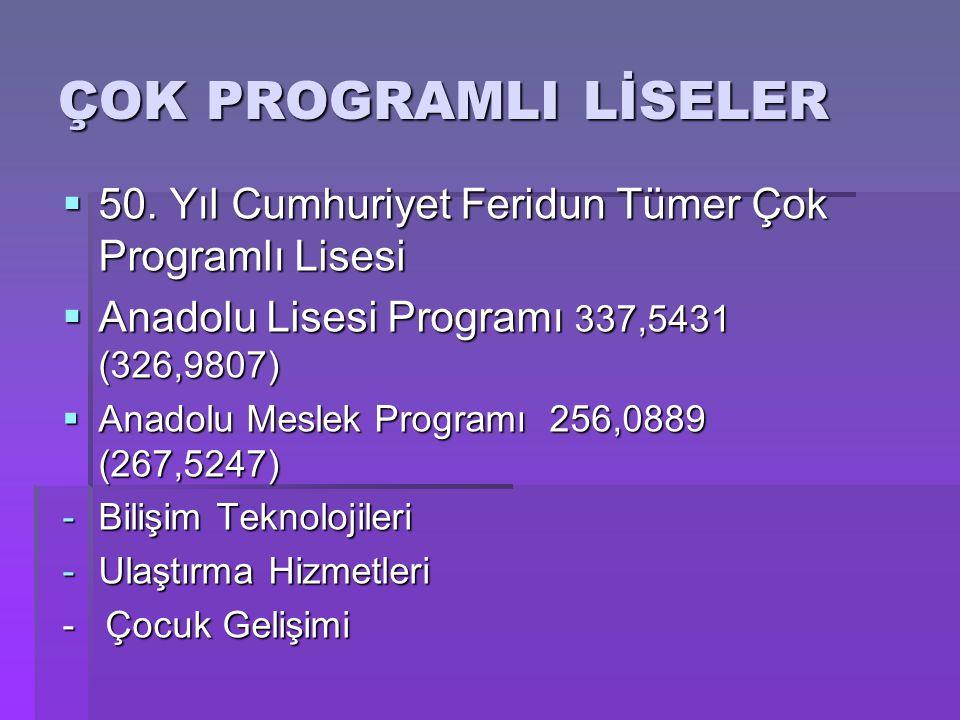 ÇOK PROGRAMLI LİSELER  50. Yıl Cumhuriyet Feridun Tümer Çok Programlı Lisesi  Anadolu Lisesi Programı 337,5431 (326,9807)  Anadolu Meslek Programı