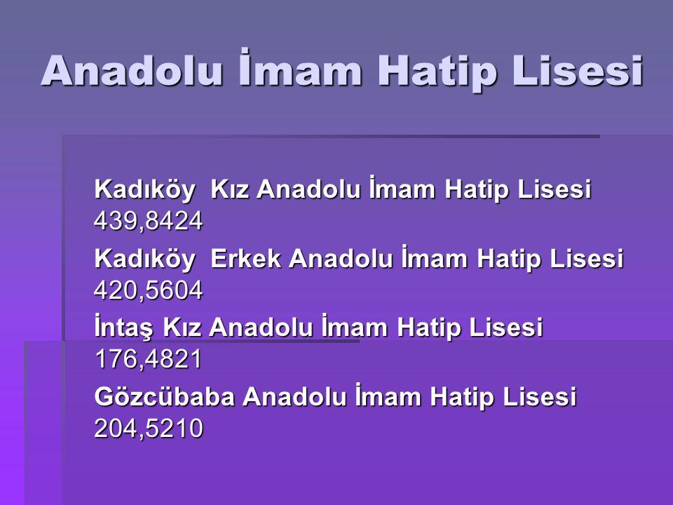 Anadolu İmam Hatip Lisesi Kadıköy Kız Anadolu İmam Hatip Lisesi 439,8424 Kadıköy Erkek Anadolu İmam Hatip Lisesi 420,5604 İntaş Kız Anadolu İmam Hatip
