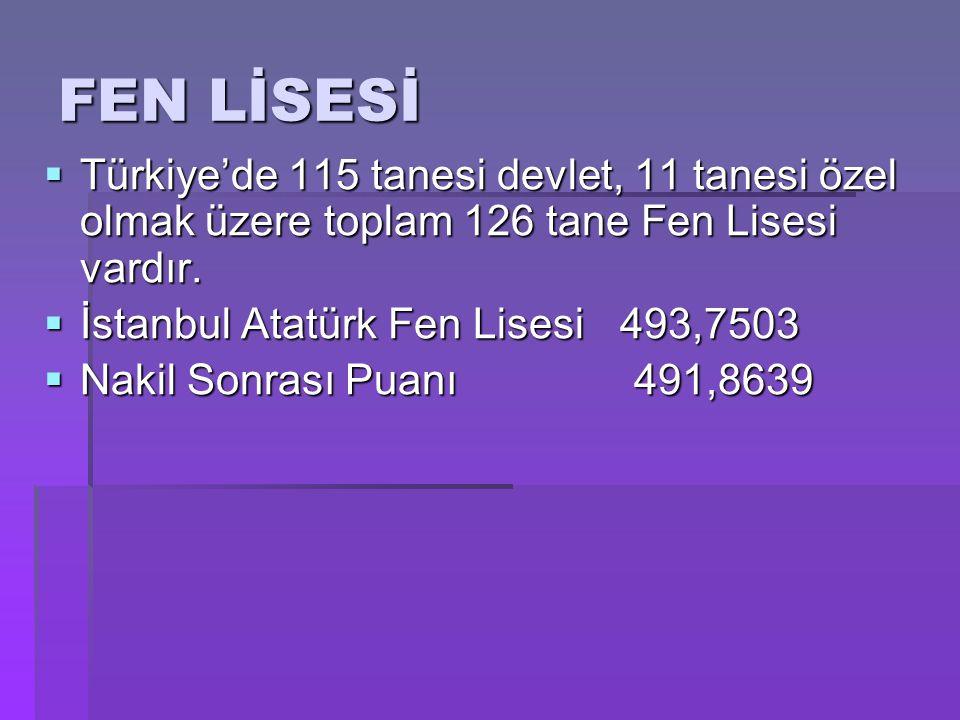  Türkiye'de 115 tanesi devlet, 11 tanesi özel olmak üzere toplam 126 tane Fen Lisesi vardır.  İstanbul Atatürk Fen Lisesi493,7503  Nakil Sonrası Pu