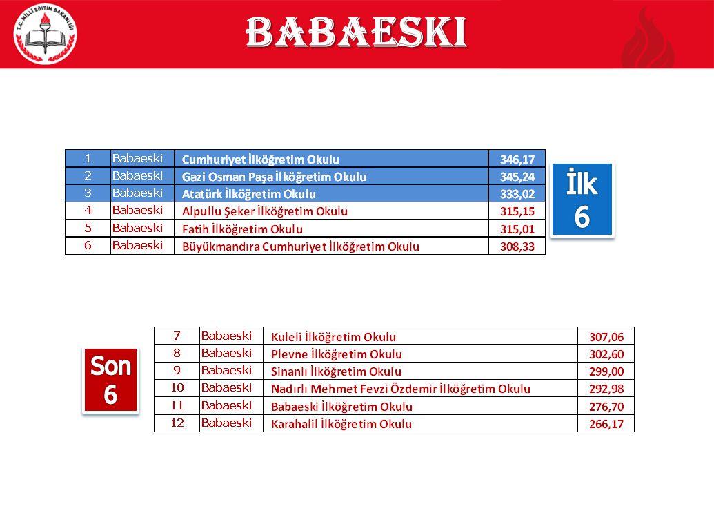 Babaeski