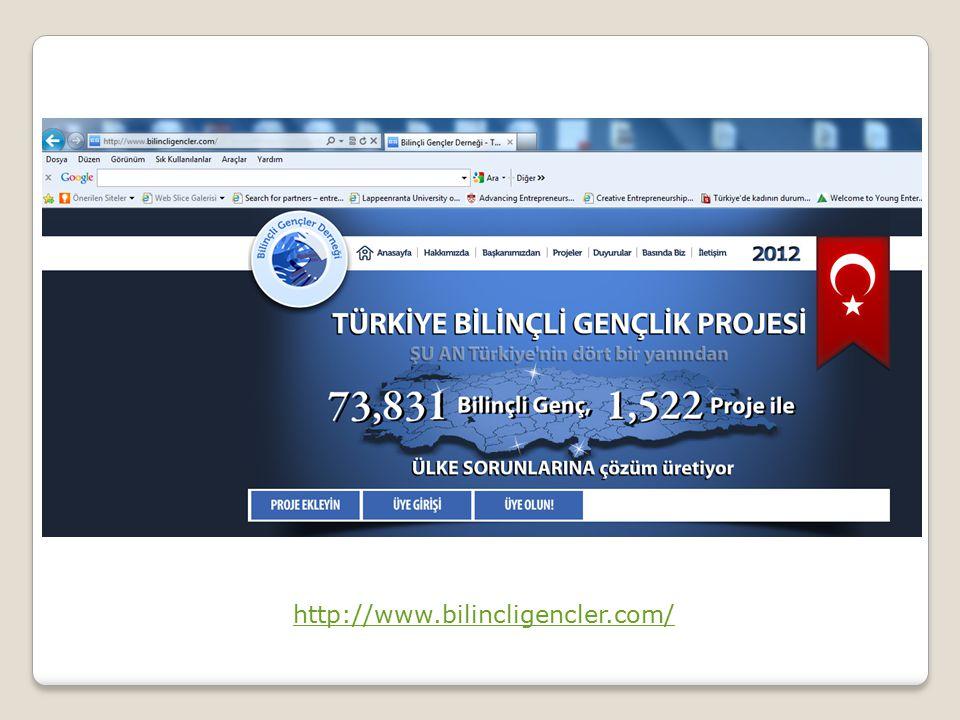 http://www.bilincligencler.com/
