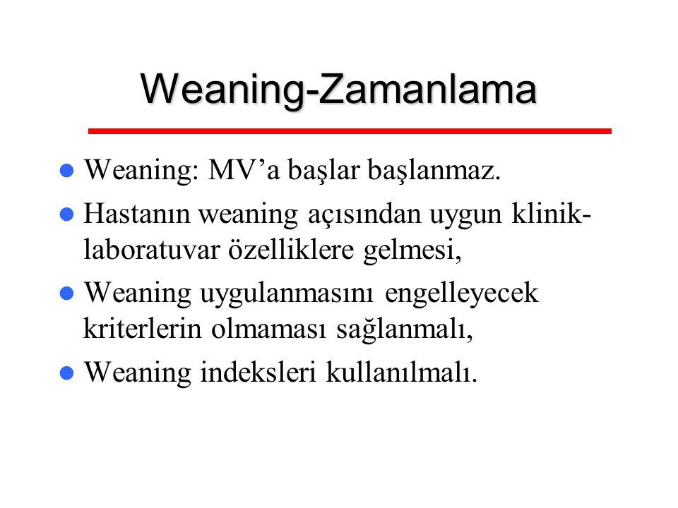 Weaning-Zamanlama Weaning: MV'a başlar başlanmaz. Hastanın weaning açısından uygun klinik- laboratuvar özelliklere gelmesi, Weaning uygulanmasını enge