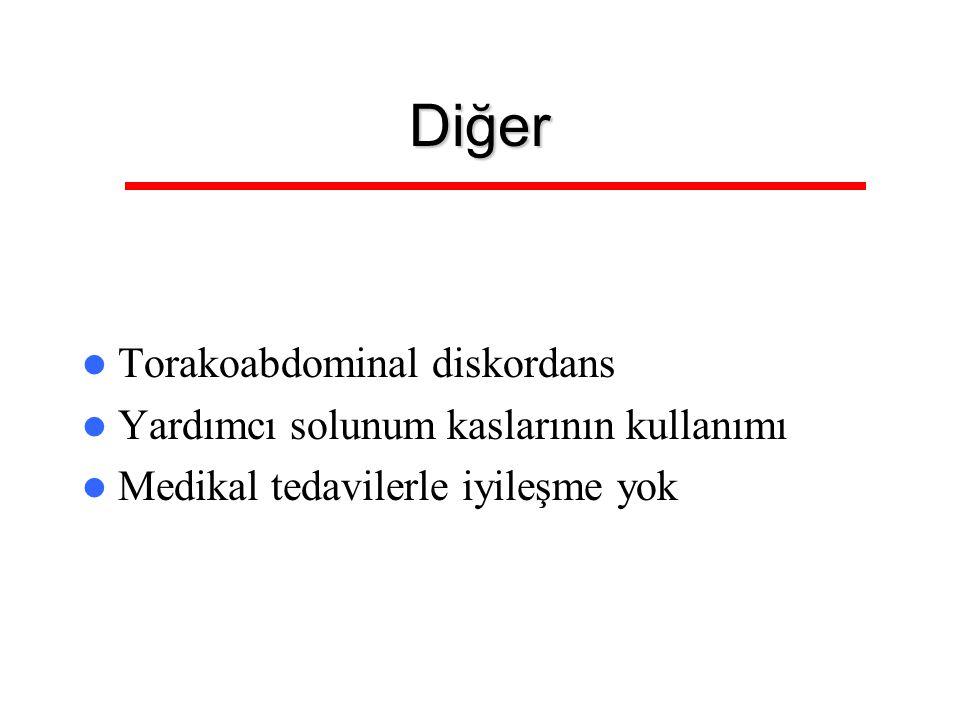 Diğer Torakoabdominal diskordans Yardımcı solunum kaslarının kullanımı Medikal tedavilerle iyileşme yok