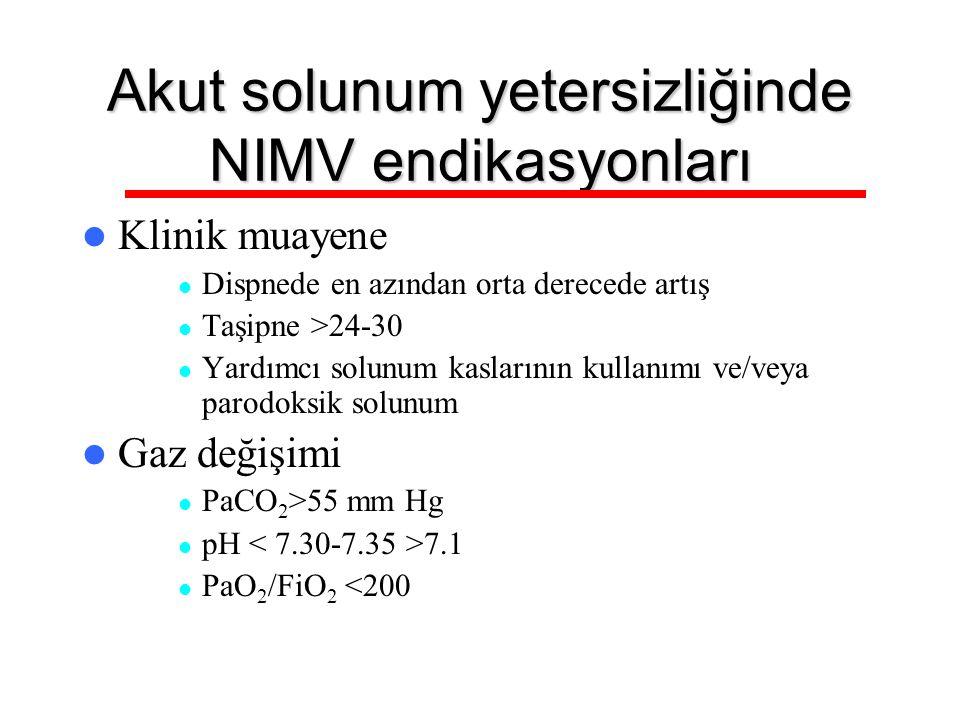 Akut solunum yetersizliğinde NIMV endikasyonları Klinik muayene Dispnede en azından orta derecede artış Taşipne >24-30 Yardımcı solunum kaslarının kul