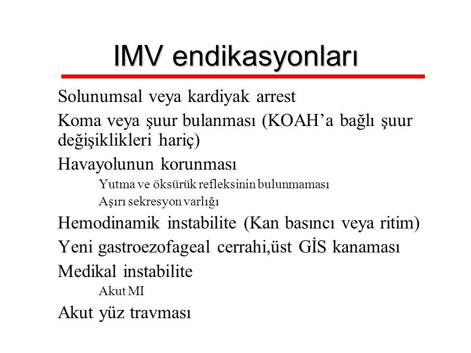 IMV endikasyonları Solunumsal veya kardiyak arrest Koma veya şuur bulanması (KOAH'a bağlı şuur değişiklikleri hariç) Havayolunun korunması Yutma ve ök