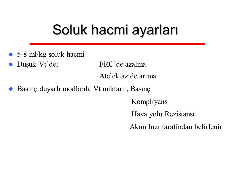Soluk hacmi ayarları Soluk hacmi ayarları 5-8 ml/kg soluk hacmi Düşük Vt'de;FRC'de azalma Atelektazide artma Basınç duyarlı modlarda Vt miktarı ; Bası