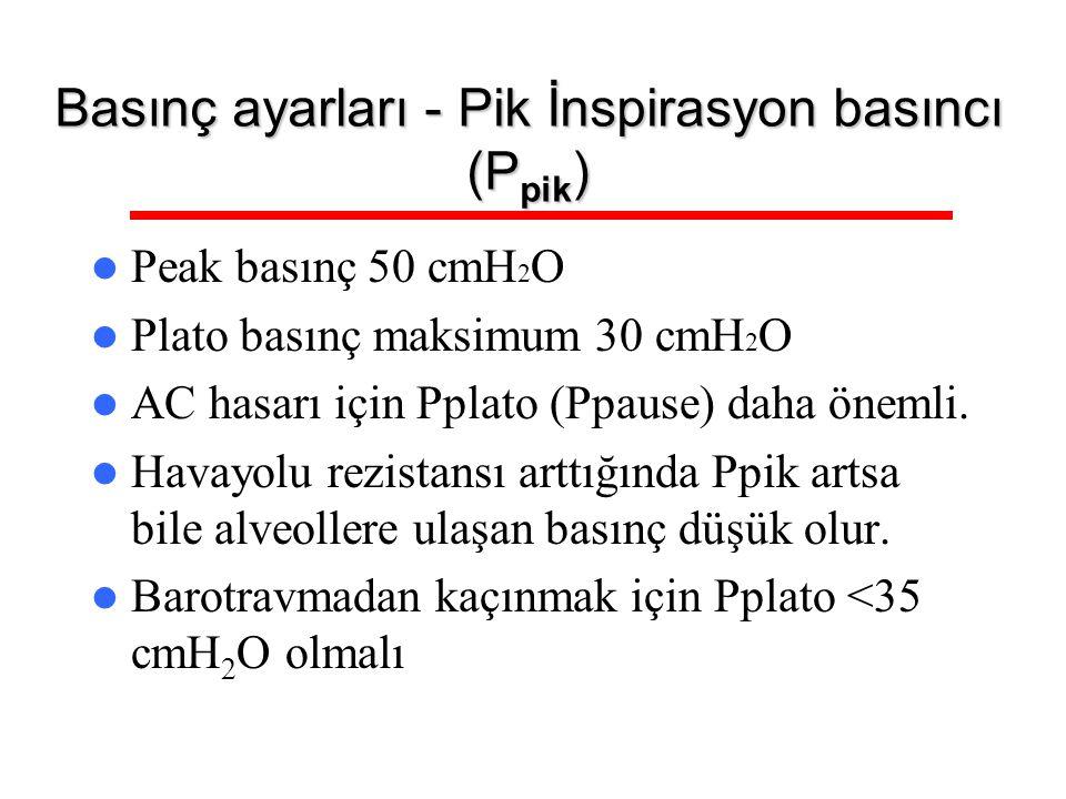 Basınç ayarları - Pik İnspirasyon basıncı (P pik ) Peak basınç 50 cmH 2 O Plato basınç maksimum 30 cmH 2 O AC hasarı için Pplato (Ppause) daha önemli.