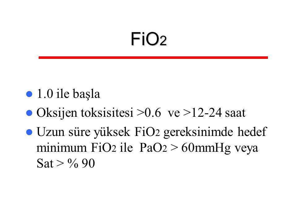 FiO2FiO2FiO2FiO2 1.0 ile başla Oksijen toksisitesi >0.6 ve >12-24 saat Uzun süre yüksek FiO 2 gereksinimde hedef minimum FiO 2 ile PaO 2 > 60mmHg veya