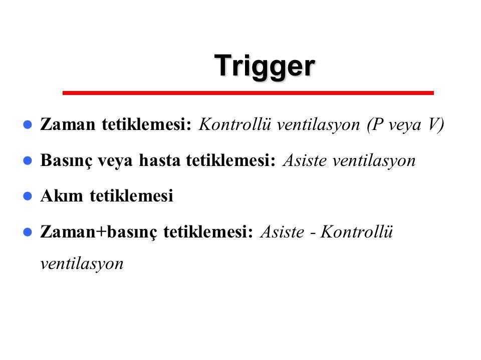 Trigger Zaman tetiklemesi: Kontrollü ventilasyon (P veya V) Basınç veya hasta tetiklemesi: Asiste ventilasyon Akım tetiklemesi Zaman+basınç tetiklemes