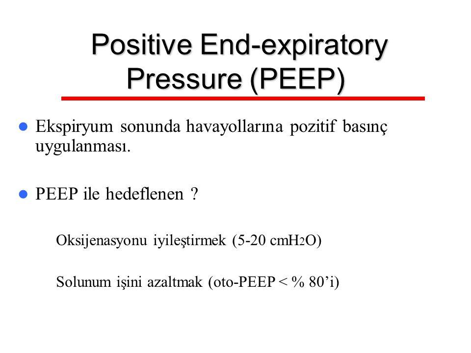 Positive End-expiratory Pressure (PEEP) Positive End-expiratory Pressure (PEEP) Ekspiryum sonunda havayollarına pozitif basınç uygulanması. PEEP ile h