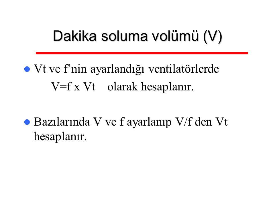 Dakika soluma volümü (V) Vt ve f'nin ayarlandığı ventilatörlerde V=f x Vt olarak hesaplanır. Bazılarında V ve f ayarlanıp V/f den Vt hesaplanır.