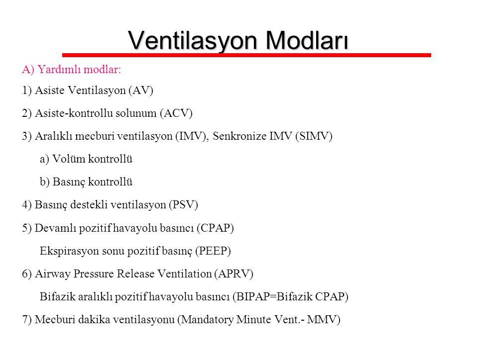 Ventilasyon Modları A) Yardımlı modlar: 1) Asiste Ventilasyon (AV) 2) Asiste-kontrollu solunum (ACV) 3) Aralıklı mecburi ventilasyon (IMV), Senkronize