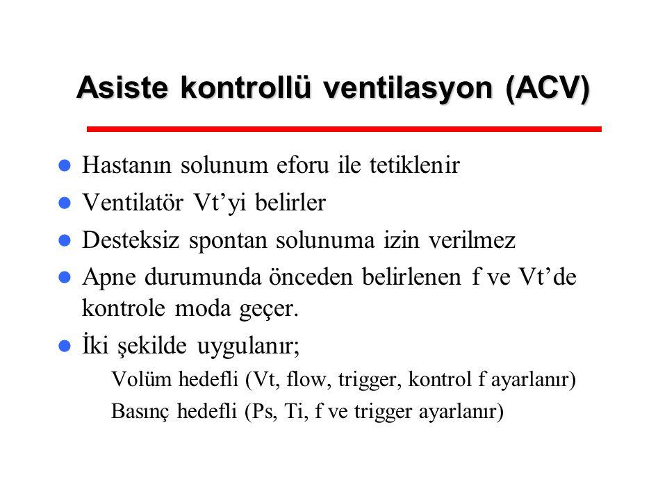 Asiste kontrollü ventilasyon (ACV) Hastanın solunum eforu ile tetiklenir Ventilatör Vt'yi belirler Desteksiz spontan solunuma izin verilmez Apne durum