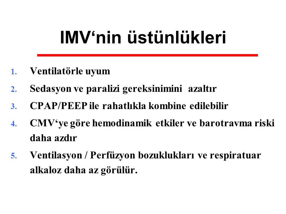 IMV'nin üstünlükleri 1. Ventilatörle uyum 2. Sedasyon ve paralizi gereksinimini azaltır 3. CPAP/PEEP ile rahatlıkla kombine edilebilir 4. CMV'ye göre