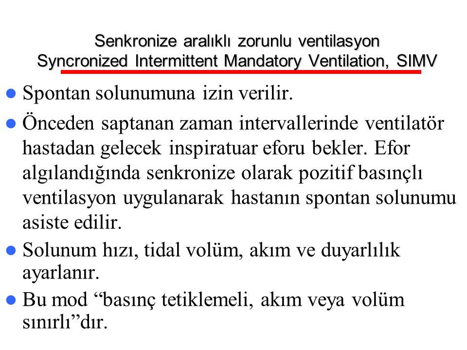 Senkronize aralıklı zorunlu ventilasyon Syncronized Intermittent Mandatory Ventilation, SIMV Spontan solunumuna izin verilir. Önceden saptanan zaman i