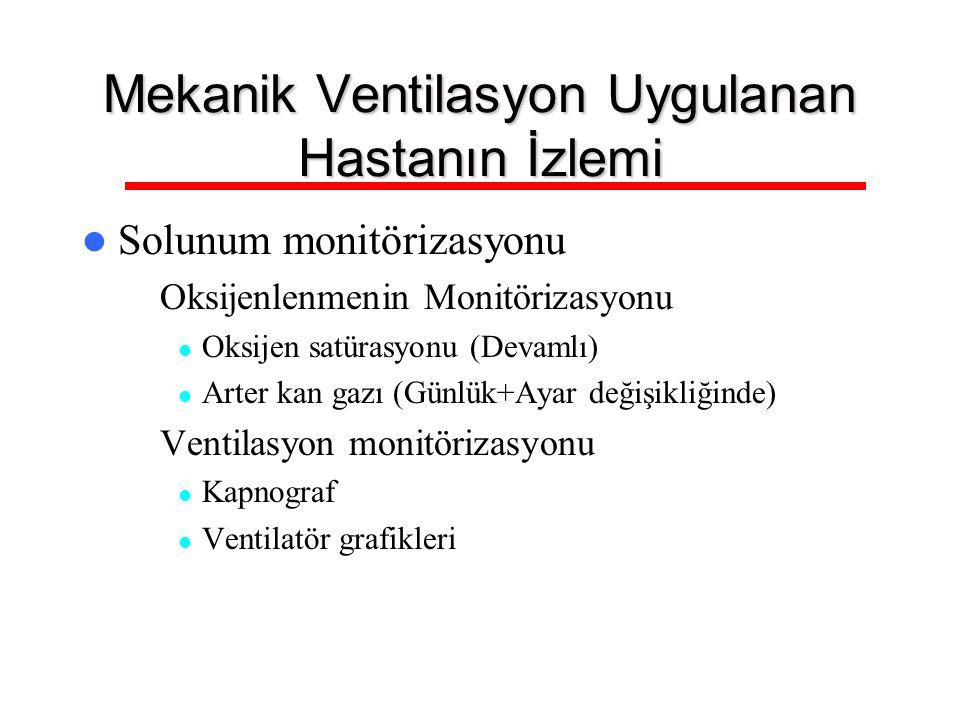 Mekanik Ventilasyon Uygulanan Hastanın İzlemi Solunum monitörizasyonu – Oksijenlenmenin Monitörizasyonu Oksijen satürasyonu (Devamlı) Arter kan gazı (