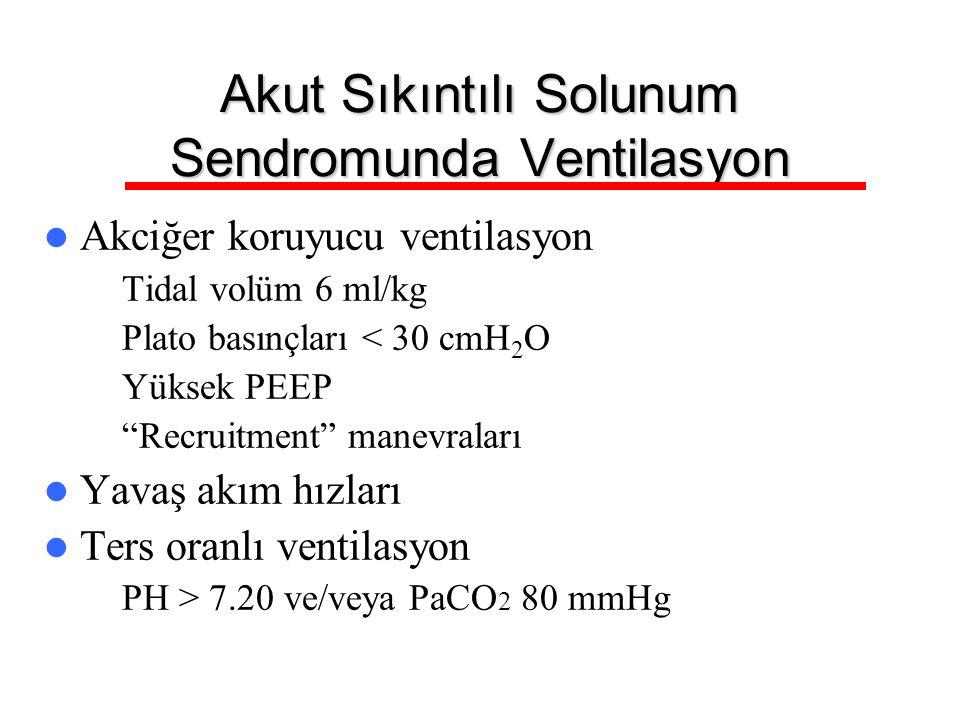 """Akut Sıkıntılı Solunum Sendromunda Ventilasyon Akciğer koruyucu ventilasyon – Tidal volüm 6 ml/kg – Plato basınçları < 30 cmH 2 O – Yüksek PEEP – """"Rec"""