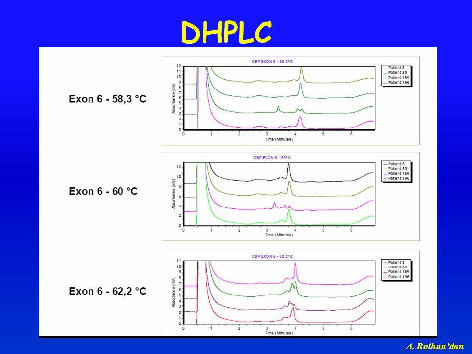 SSCP HSUV39H2 -11InsA (?)