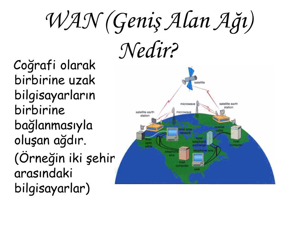 .com : Genel ve Ticari konularda kullanılır.
