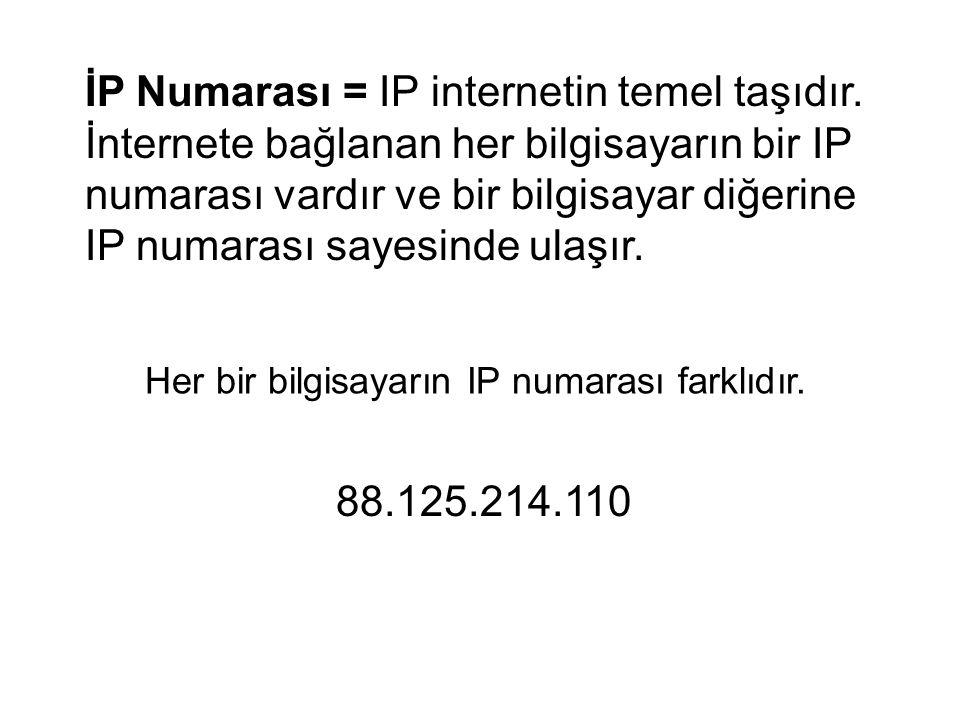 İP Numarası = IP internetin temel taşıdır.