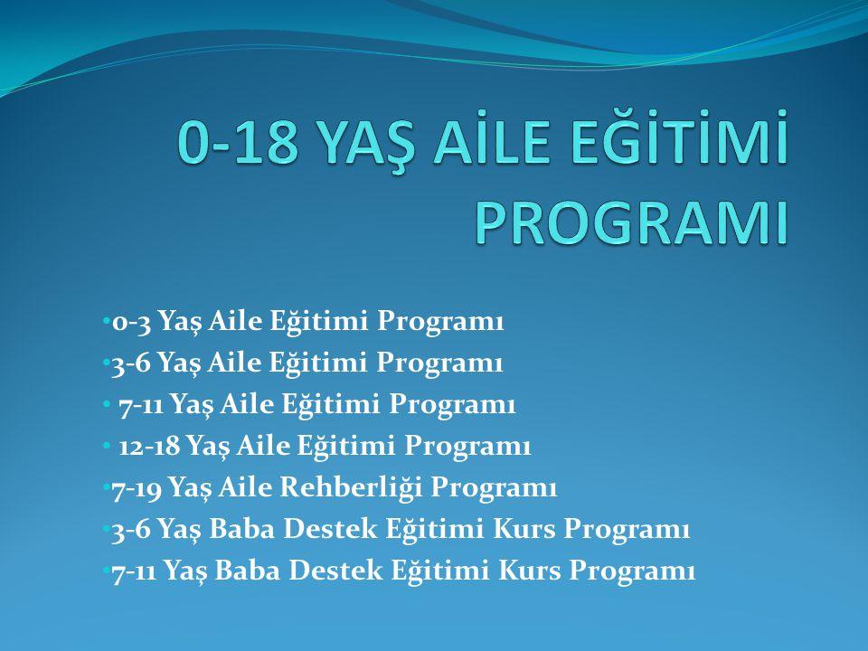 0-3 Yaş Aile Eğitimi Programı 3-6 Yaş Aile Eğitimi Programı 7-11 Yaş Aile Eğitimi Programı 12-18 Yaş Aile Eğitimi Programı 7-19 Yaş Aile Rehberliği Programı 3-6 Yaş Baba Destek Eğitimi Kurs Programı 7-11 Yaş Baba Destek Eğitimi Kurs Programı